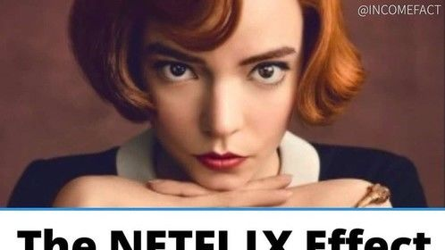 The #Entertainment Effect - #QueensGambit #Netflix #Chess
