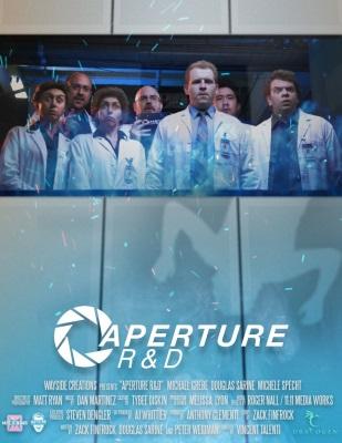 Aperture R&D