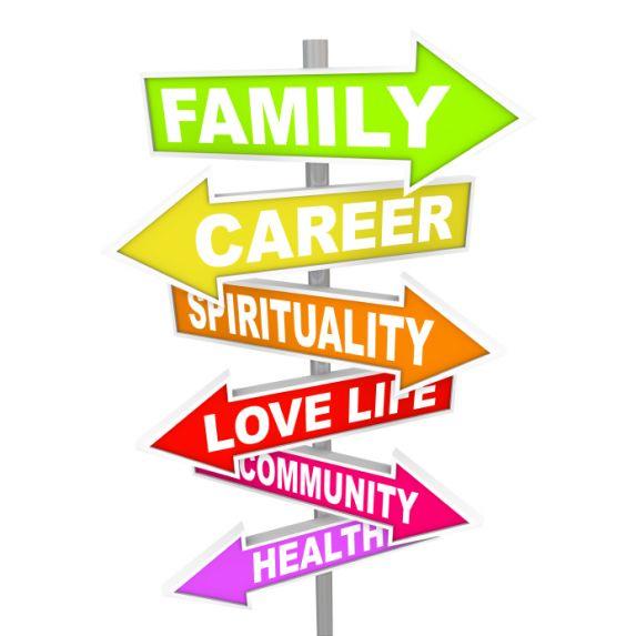 Family Balance Balance God Family Work